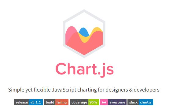 Ошибка export 'default' (imported as 'Chart') was not found in 'chart.js'